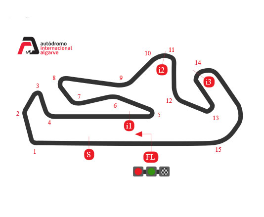 Circuit  Autódromo Int. do Algarve